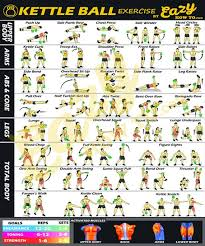 Fitness Exercise Posters By Eazyhowto | Gymprints.net