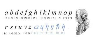 So, let's start learning the turkish alphabet! Benjamin Franklin S Phonetic Alphabet Arts Culture Smithsonian Magazine