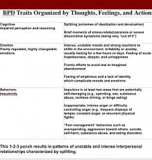 die besten borderline personality disorder traits ideen auf borderline personality disorder quotes google search