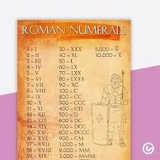 Roman Number 1 To 50 Chart Roman Numerals Sign 1 10 000