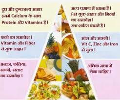 70 Methodical High Fiber Food Chart In Hindi