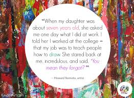 Art And Inspirational Artist Quotes KinderArt Stunning Art Quotes