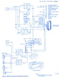 ford thunderbird electrical circuit wiring diagram acirc carfusebox ford thunderbird 1967 electrical circuit wiring diagram