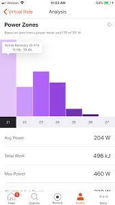 Ftp Chart Power Analysis Features Summit Strava Support
