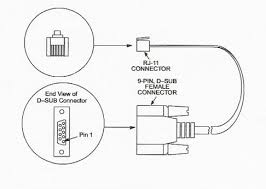 standard wiring rj11 rj12 connectorpairs wiring circuit diagram rj11 wiring on rs232 port db9 female to rj11 beijer electronics cable custom