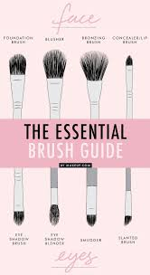 knowing your brushes makes for the best makeup application diy