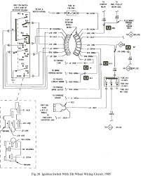 85 mustang ignition wiring diagram wiring diagram mustang wiring harness kits at Wiring Harness For 85 Mustang