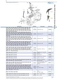 ford tractor wiring diagram related keywords suggestions ford 2600 tractor wiring diagram on 8n engine