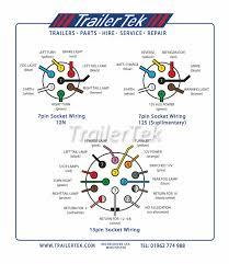 car trailer socket wiring diagram car trailer wiring diagram uk plug rh enginediagram net 6 plug