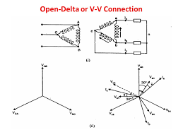 three phase transformer ppt video online download open delta connection for earth fault protection at Open Delta Transformer Connection Diagram
