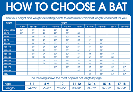 Baseball Bat Fitting Chart Baseball Bat Sizing Guide