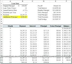 30 Year Mortgage Amortization Schedule Excel Mortgage Amortization Template Excel Excel Mortgage Amortization