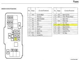 honda obd1 wiring diagram dolgular com obd1 wire harness diagram at Obd1 Wiring Diagram