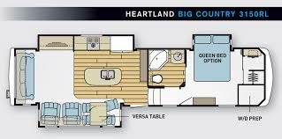heartland rv wiring diagrams heartland rv wiring diagrams heartland rv wiring diagram wiring diagram and hernes