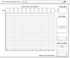 Cycle Count Excel Template Resource Loading Chart Excel Template Awesome Photography Excel