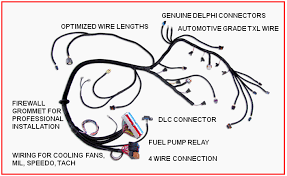 swap wiring harness wiring diagrams for cars tech psi specializes in the design and manufacture of gm standalone wiring harnesses for and ls engines and transmissions