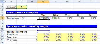 excel modeling scenario analysis selecting financial model operating financing