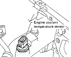 2005 nissan sentra timing belt wiring diagram for car engine 93 nissan pickup engine diagram