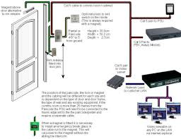 door access control wiring diagram ther door discover your hid door access control wiring diagram nilza