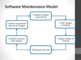 software maintenance 4 software management