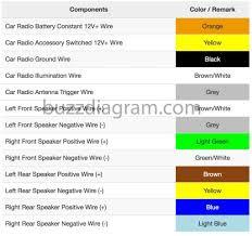 2000 daewoo nubira fuse diagram data wiring diagram blog daewoo leganza audio wiring diagram new era of wiring diagram u2022 2000 daewoo nubira problems 2000 daewoo nubira fuse diagram
