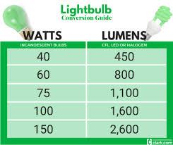 incandescent bulb to led conversion chart lightbulbs watt to lumen conversion chart clark howard in