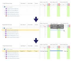 How To Use Gantt Chart In Jira