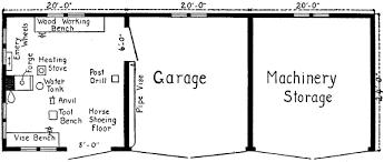 blacksmith workshop layout. fig. 2 blacksmith workshop layout e