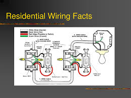 household wiring diagram carlplant house wiring diagram pdf at Household Wiring Diagrams