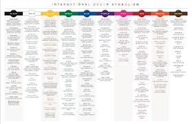 Cross Cultural Emotion And Symbolic Meanings Of Color