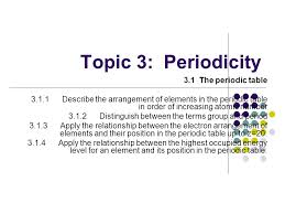 Topic 3: Periodicity. - ppt video online download