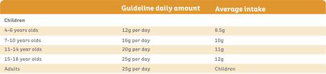 hoeveel vezels per dag nodig