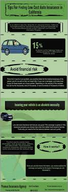 Craigslist Car Ad Template Wonderfully Free Used Car Best Frisches
