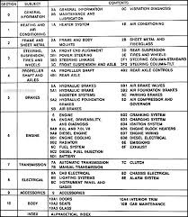 1991 gmc topkick chevy kodiak repair shop manual original table of contents