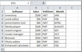 Insert Slicer In Pivot Tables Charts Excel 2010