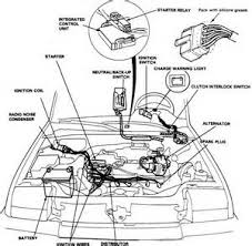 similiar 1996 honda civic engine diagram keywords 96 honda accord engine diagram pic2fly com 96