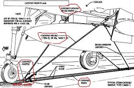 carrier wiring schematic carrier wiring diagrams