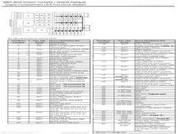 2006 ford f550 fuse box diagram f250 super duty wirdig regarding f550 fuse box diagram 2012 2006 ford f550 fuse box diagram likeness 2006 ford f550 fuse box diagram 2003 crown victoria