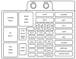 92 chevy fuse diagram auto electrical wiring diagram gmc sierra mk1 1996 1998 fuse box diagram
