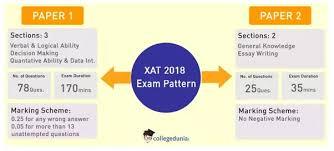 what is the syllabus for xat quora although there is no official xat syllabus declared by xlri but it is generally based on past years pattern