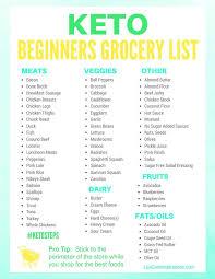 Grocery Checklist Keto Grocery List For Beginners Isavea2z Com