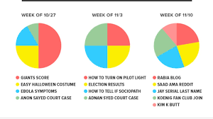Club Charts 2014 Awesome Charts Serious Serial Fans Will Love Mental Floss