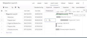 Dependencies On The Gantt Chart Wrike Help Portal