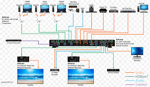 cable wiring diagram network cables Category 5 Wiring Diagram DDEC 5 Wiring Diagram