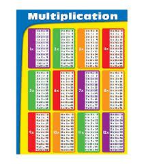 30 Off Chart Carson Dellosa Write On Wipe Off Multiplication Chart 6pk