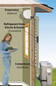 mini split heat pump cost. Perfect Heat Quick And Easy Installation Reduce Labour Cost Home Renovation Inside Mini Split Heat Pump Cost P