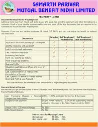Microsoft Brochure Templates Download Resume Template Download For Microsoft Word 2007 Valid Free