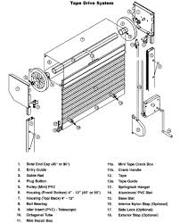 Boat stereo system wiring diagram likewise how to wire an anderson plug diagram further switch battery