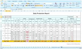 Free Security Incident Report Template. Security Daily Activity ...