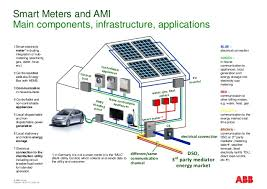 electricity connection to house facbooik com House Electrical Wiring Components abb smart meters home electrical wiring components